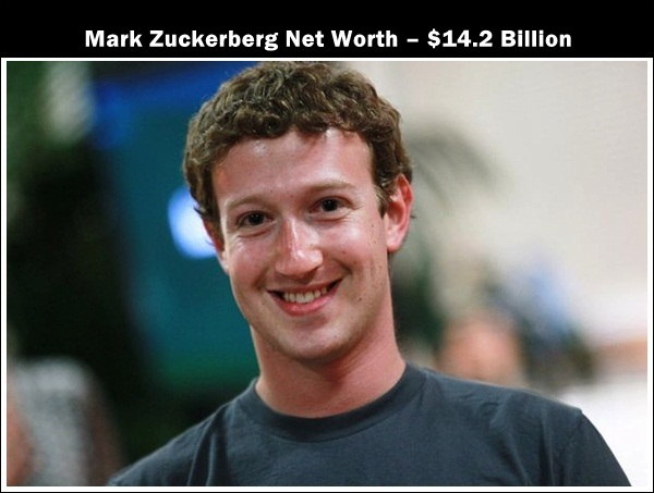 The 20 Richest internet Entrep...