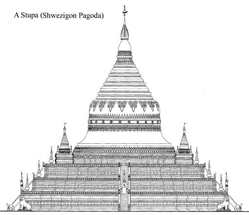 Stupa Architecture