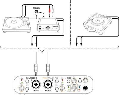 Świat czarnych płyt: Jak podłączyć gramofon