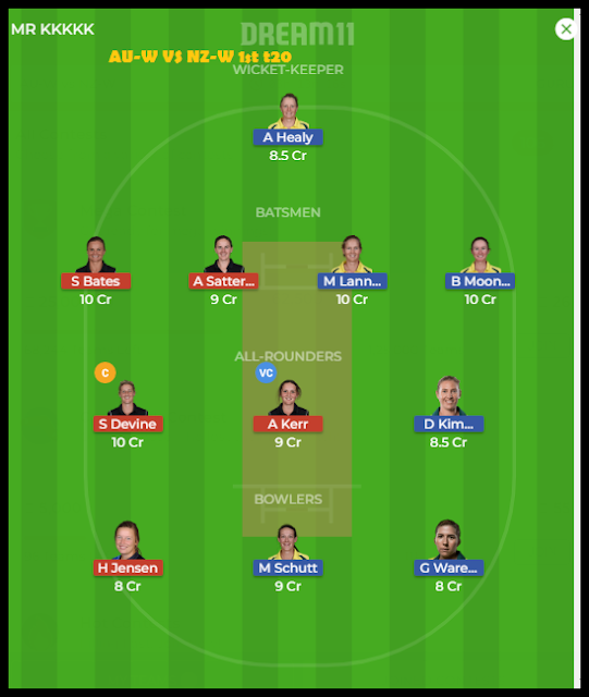 New Zealand Women versus Australia Women dream11