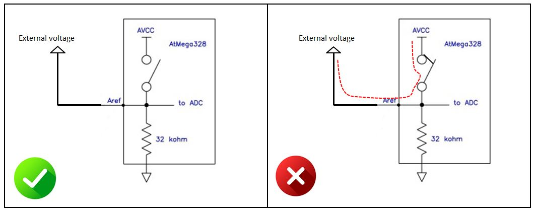 Arduino Voltage Reference Diode: Zener diode v w  Arduino