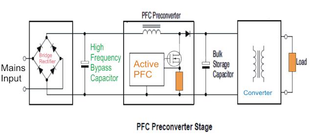 Power factor correction block diagram