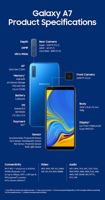 سامسونج تعلن رسمياً عن Galaxy A7 2018 أول هواتفها بثلاث كاميرات