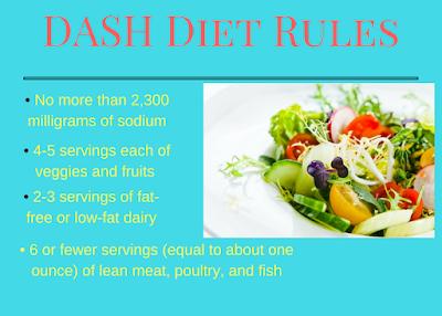 Incredible Benefits of DASH Diet