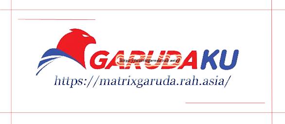 Daftar Channel Paket Bola KU Matrix Garuda