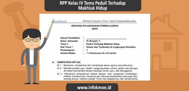 Download RPP Kelas IV SD Tema Peduli Terhadap Makhluk Hidup  Revisi Terbaru 2017