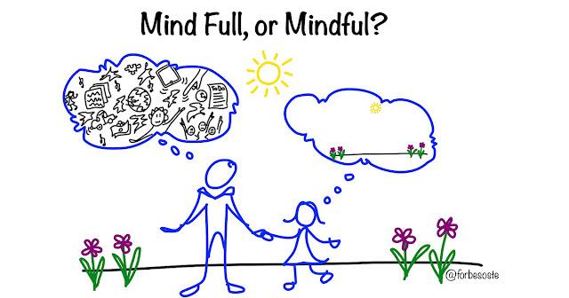 descubre qué es y cómo se practica el mindfulness