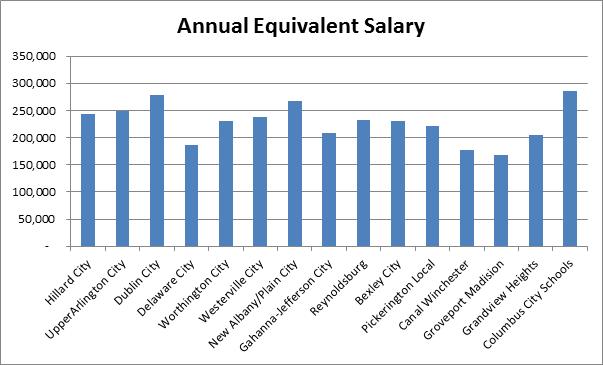 Average forex trader salary