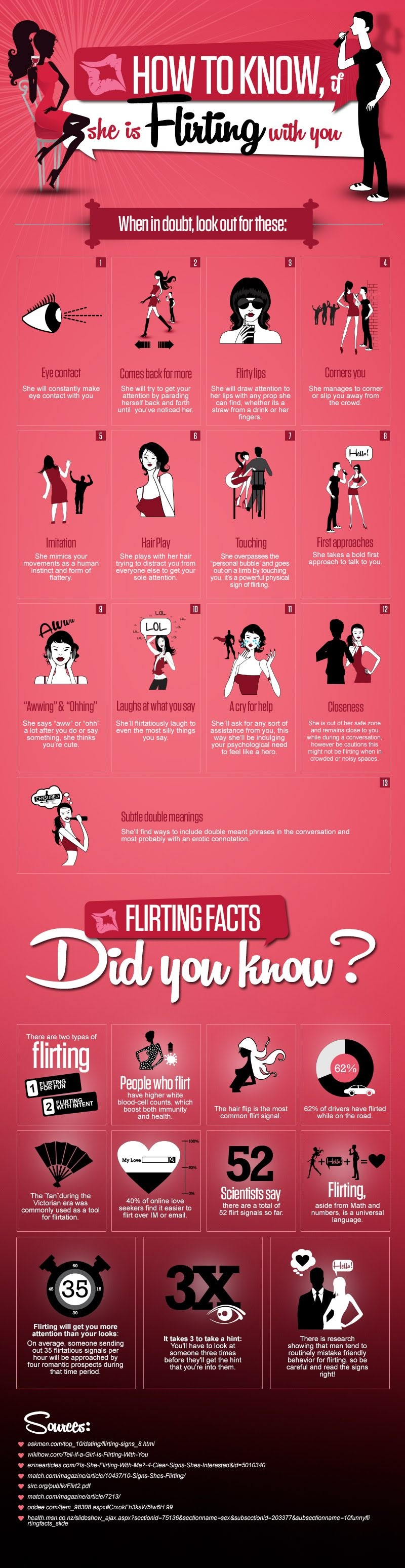 flirter signes