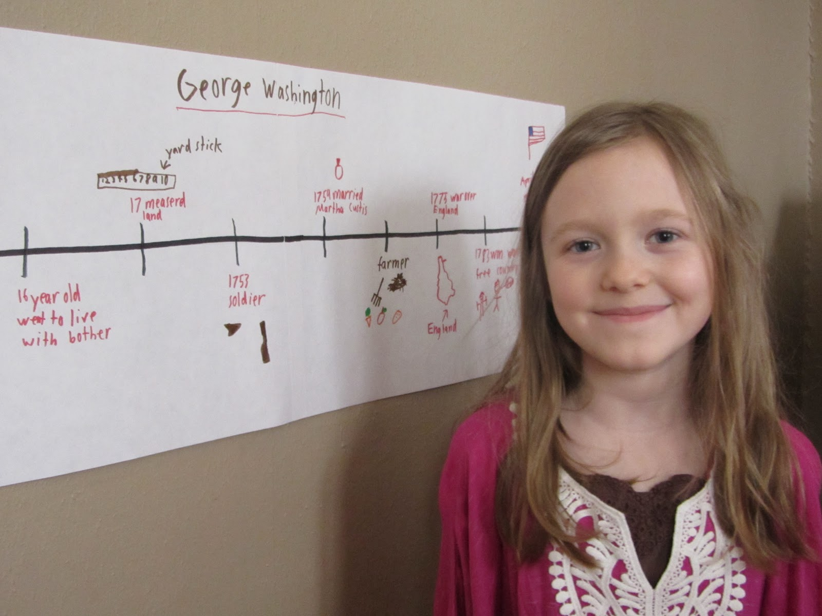 The Unlikely Homeschool President S Day