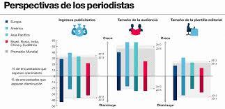 Estudio sobre Periodismo Digital 2013 1