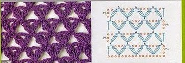 Puntos calados a Crochet