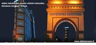 Daftar Fakultas dan Jurusan UNNAR Universitas Narotama Surabaya Terbaru