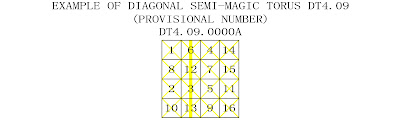 order 4 diagonally semi-magic torus type 9