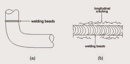 Tutorials: Welding failure by stress corrosion cracking
