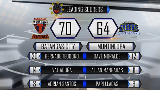 Batangas City Athletics def. Muntinlupa Cagers, 70-64 (REPLAY VIDEO) MPBL Finals Game 1 | April 12