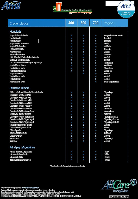 Rede Credenciada Amil Planos de Saude Brasília DF