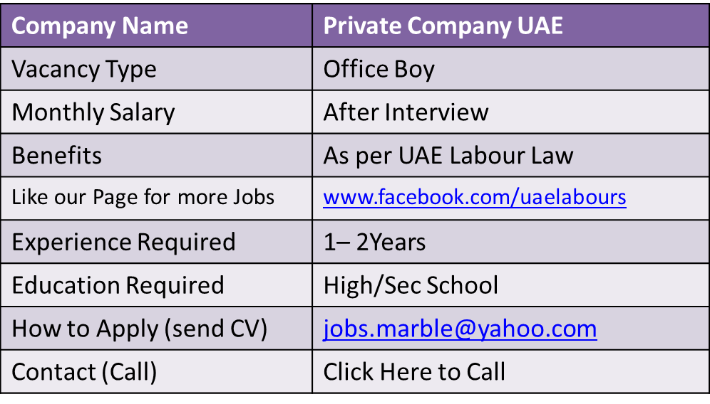 We UAE Labours offering Free New Jobs inward Dubai to our visitors Across Globe Office Boy Jobs inward UAE