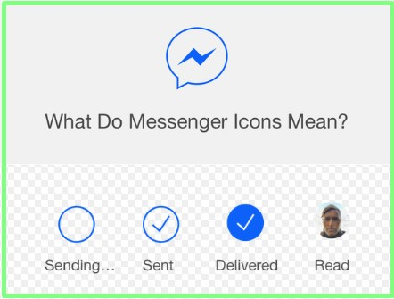 Facebook messenger circle meaning