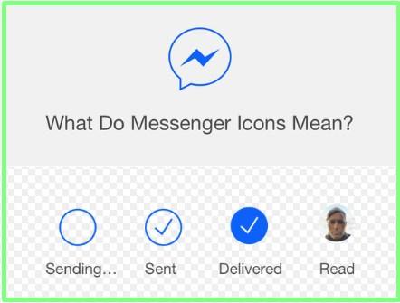 Facebook messenger circle meaning
