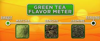 Ceai pentru sanatate recomandare Dr.Oz