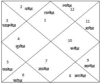 Kundali11