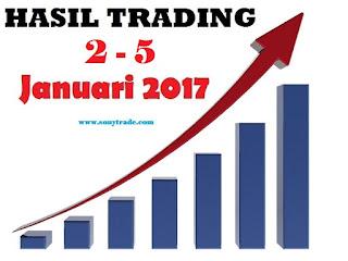 Hasil Trading 2 - 5 Januari 2017
