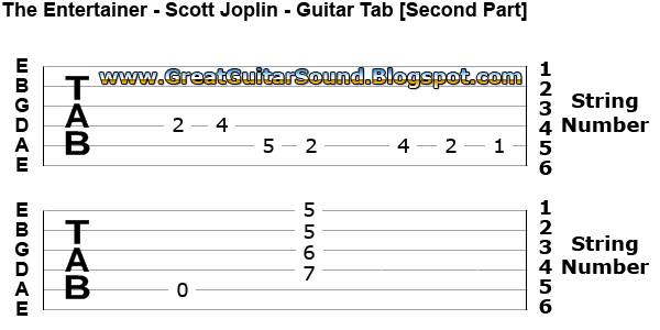 Guitar waltzing matilda guitar tabs : Guitar Lesson - Guitar Tabs For Beginners - The Entertainer ...