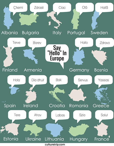 estonia - paradise of the north: how to say 'hello' in various