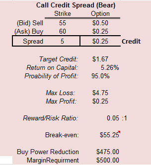 Options trading the hidden reality by charles cottle pdf