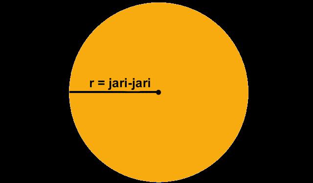 pada kesempatan kali ini kita akan membahas mengenai rumus keliling lingkaran beserta kom Rumus Menghitung Keliling Lingkaran