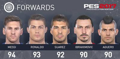 Keren..! Inilah Daftar Pemain Terbaik Dalam PES 2017