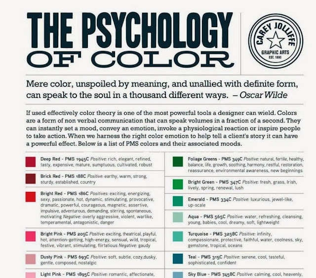 What Is Your Favorite Color Does It Say About You Click Here To See The Whole Spectrum