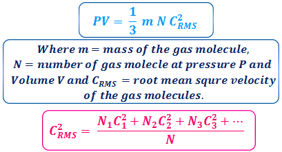 Formulation of Kinetic Theory of Gas and Kinetic gas equation