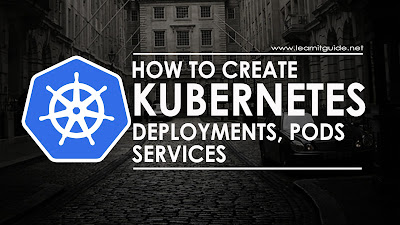 Create Kubernetes Deployment, Services & Pods Using Kubectl