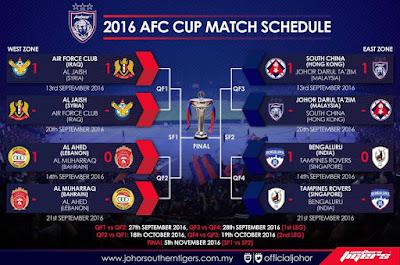 live streaming jdt vs south china 20.9.2016