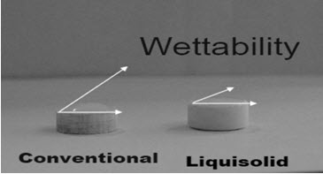 WETTING PROPERTY OF LIQUISOLID SYSTEM