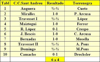31 de enero de 1982 - Primera Eliminatoria