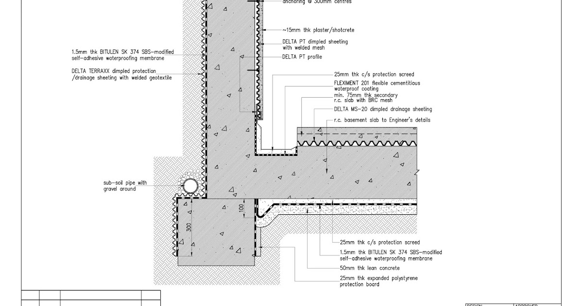 Tortilla Revit Waterproofing Amp Drainage