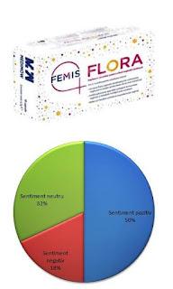 femis flora pareri probiotic pentru femei