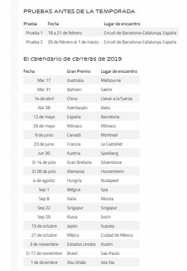 F1 2019 Calendario.Altavelocidadf1 A F1 Programa Y Calendario F1 2019