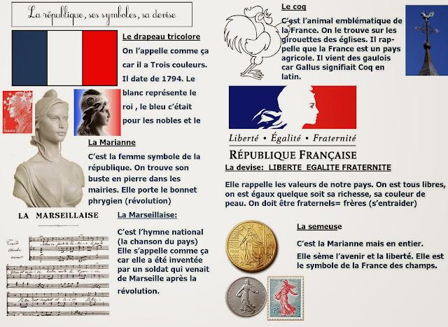 Co wiesz o Francji? - informacje o symbolach Francji 3 - Francuski przy kawie