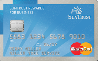 New Questions About Secured Business Credit Cards