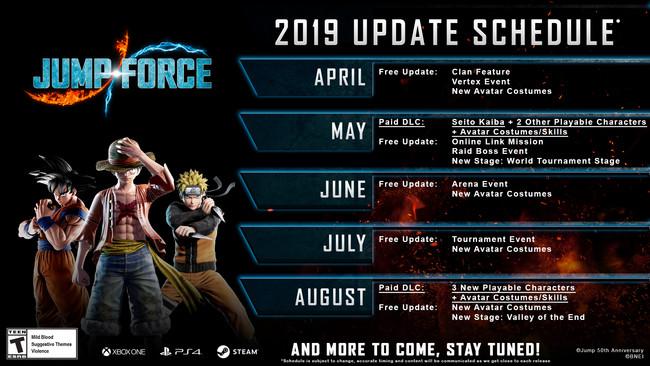 Game Jump Force Seto Kaiba DLC Trailer Telah Rilis