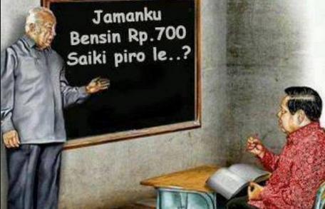 Sistem Ekonomi Indonesia Setelah Masa Orde Baru