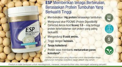 5 Tips Untuk Pilih Sumber Protein Terbaik.
