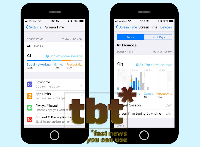 Panduan Lengkap iOS 12: Tip, Trik, dan Cara untuk iPhone Anda