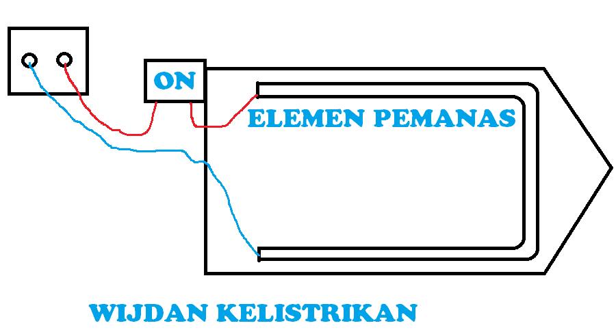 Setrika listrik dibahas dari cara kerja prinsif kerja dan bagian seterika listrik dibahas dari cara kerja prinsif kerja dan bagian bagiannya ccuart Gallery