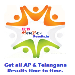 AP Results 2015