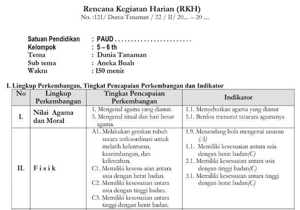 RKH Tema Dunia Tanaman Kurikulum 2013 Revisi TK B